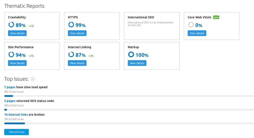 Sample overview of Site Audit from SEMRUSH for client website - Nexis Novus Technology